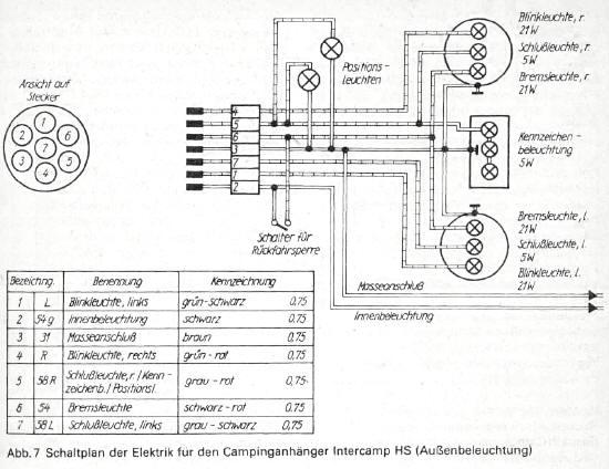 Fantastisch Schaltplan Für Auto Anhänger Lichter Bilder ...