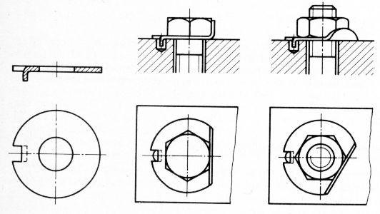 welcher spreizring damit maschinenschraube nicht l wer weiss. Black Bedroom Furniture Sets. Home Design Ideas